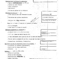 GRE Bin_015.pdf