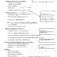 GRE Bin_020.pdf